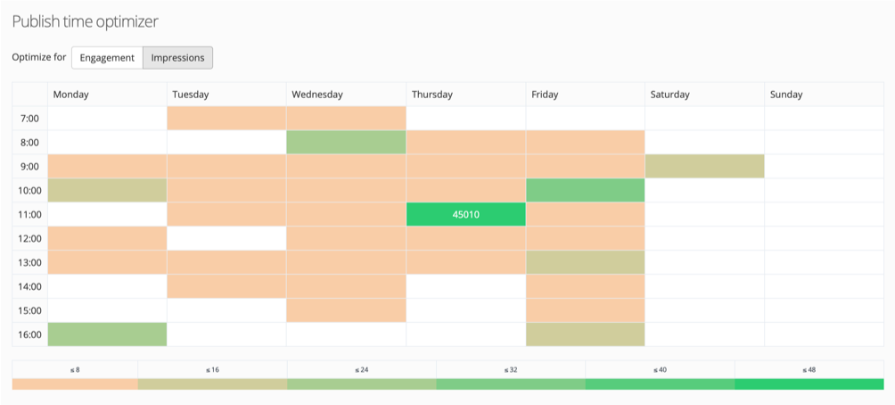 social-relationdesk_publish-publish_time_optimizer_770x440