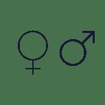 Genderanalysis